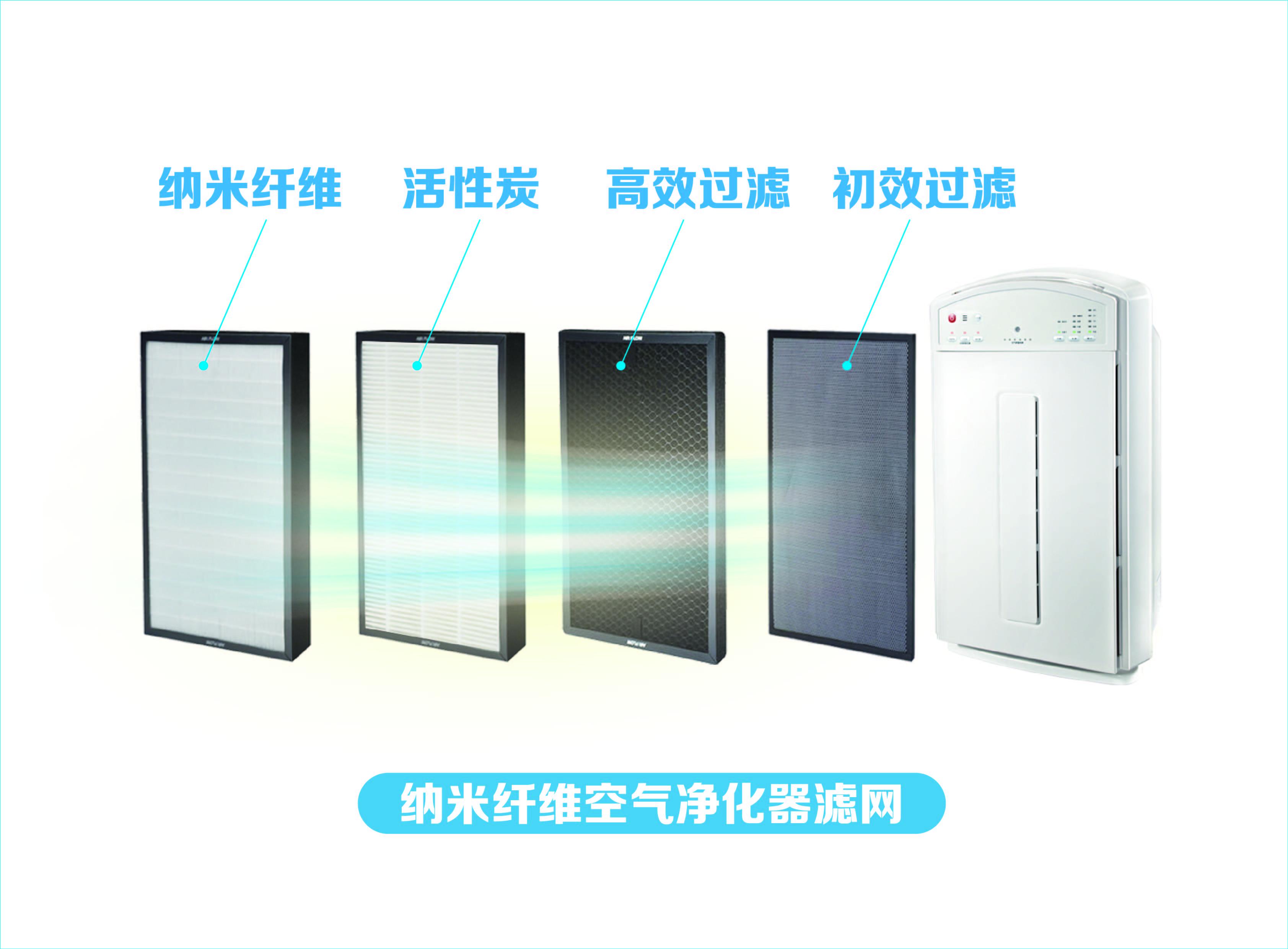 Air purifier filter screen