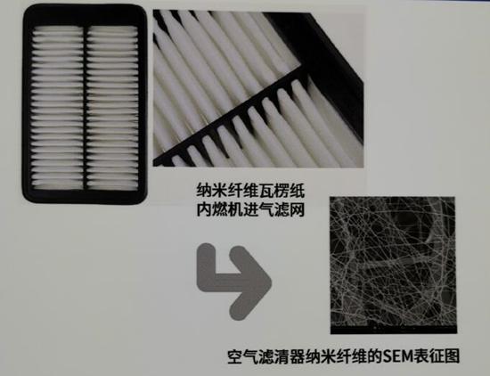 Engine filter element