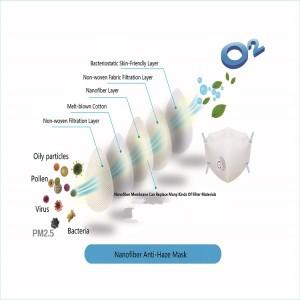 Nanofiber Material Children Mask