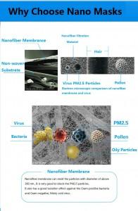 why choose nano n95% mask